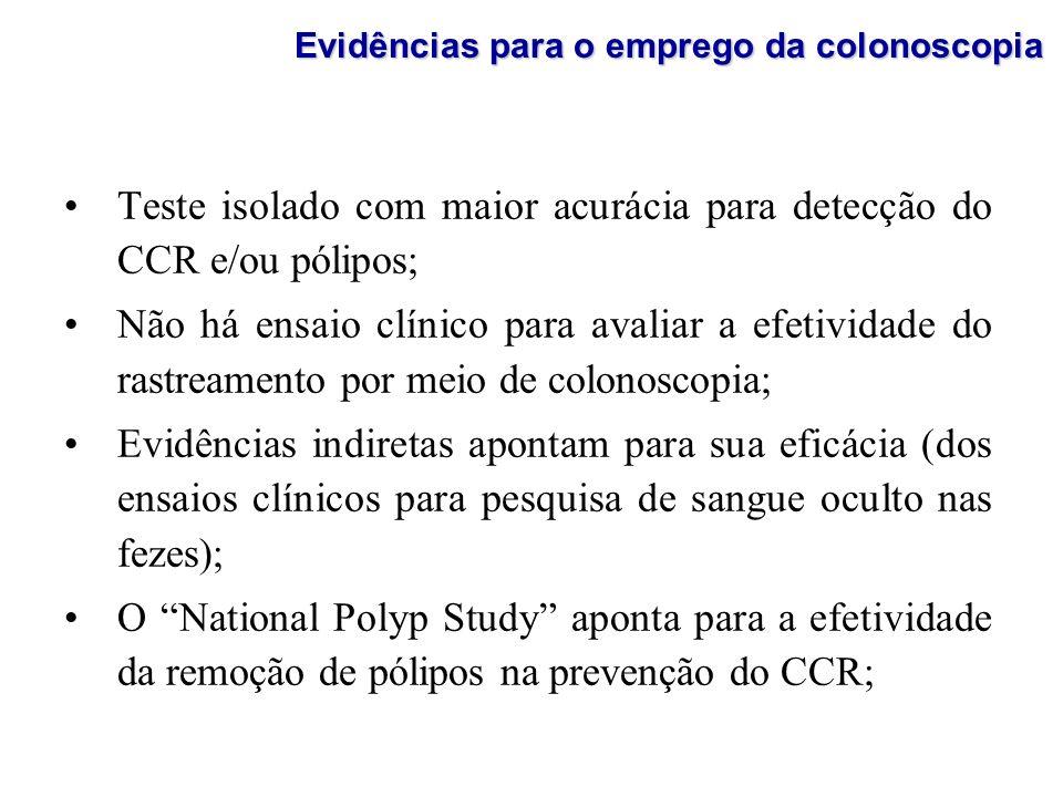 Teste isolado com maior acurácia para detecção do CCR e/ou pólipos;