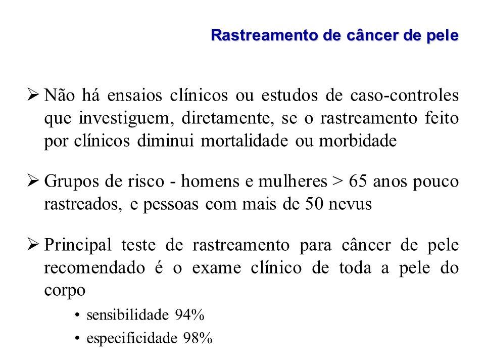 Rastreamento de câncer de pele