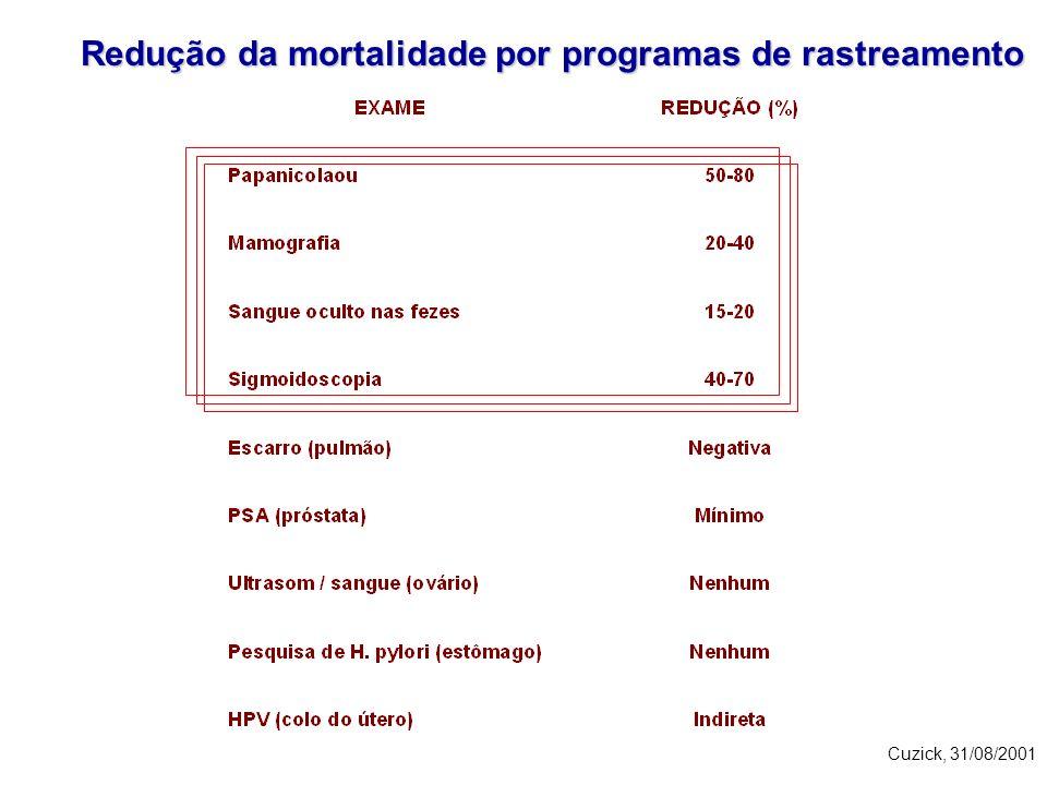 Redução da mortalidade por programas de rastreamento