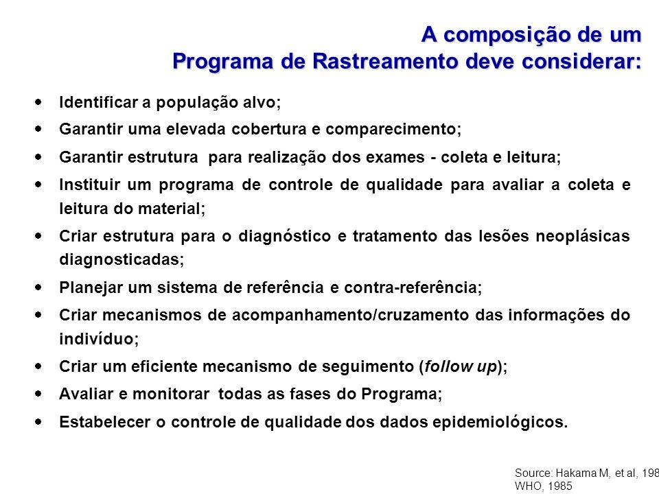 A composição de um Programa de Rastreamento deve considerar: