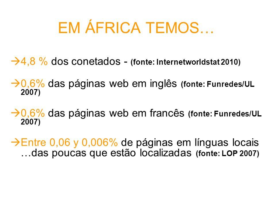 EM ÁFRICA TEMOS… 4,8 % dos conetados - (fonte: Internetworldstat 2010)