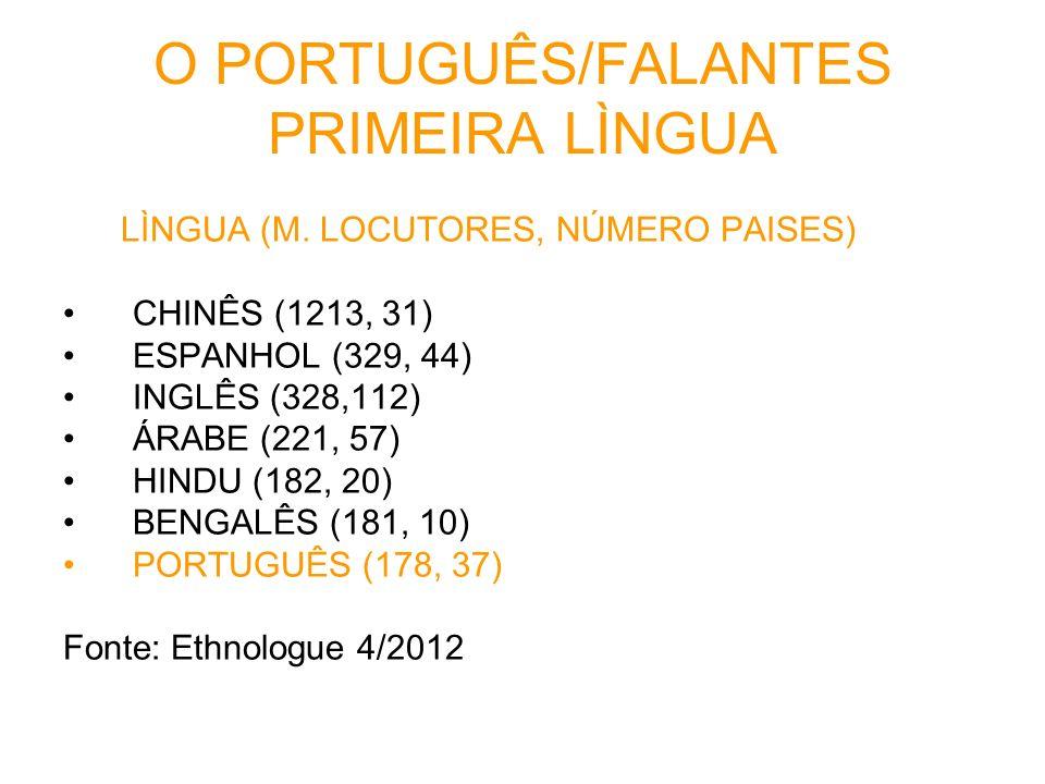 O PORTUGUÊS/FALANTES PRIMEIRA LÌNGUA