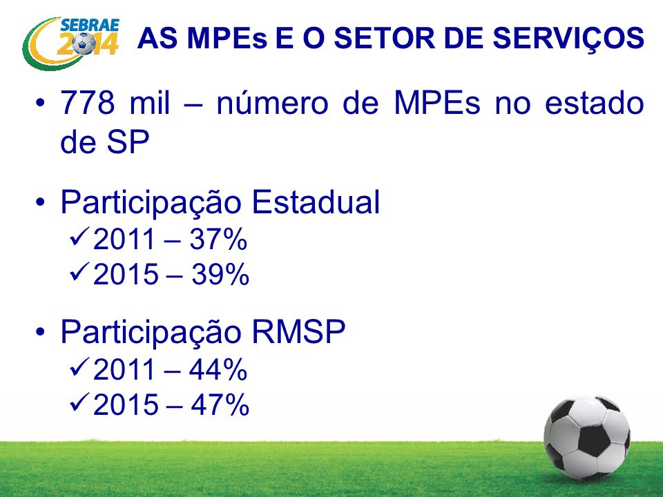 778 mil – número de MPEs no estado de SP