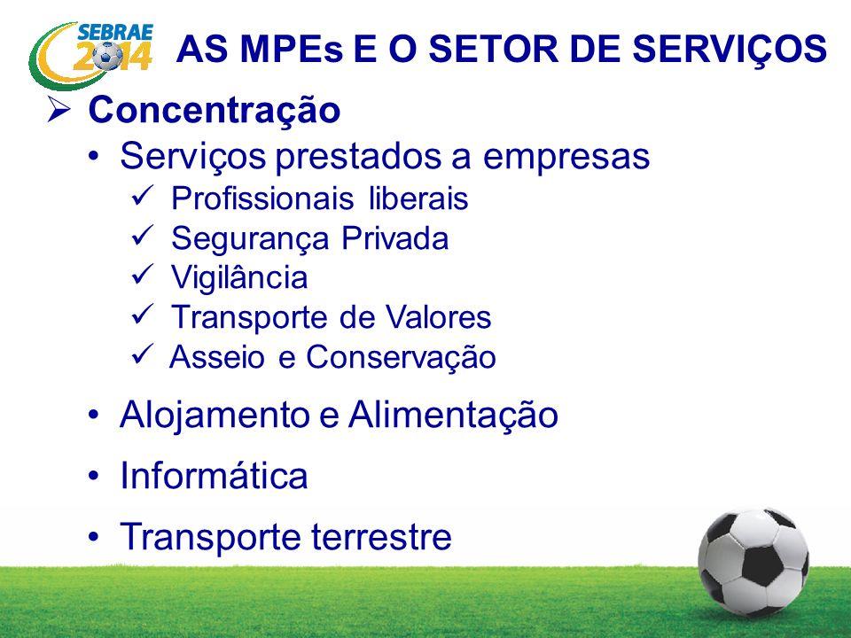 AS MPEs E O SETOR DE SERVIÇOS