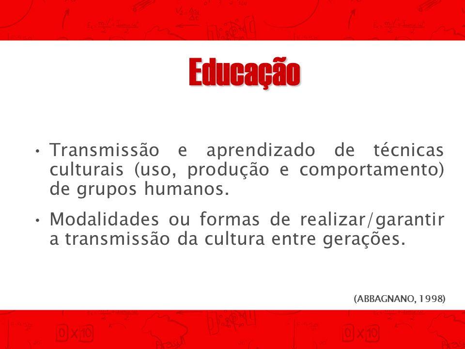 Educação Transmissão e aprendizado de técnicas culturais (uso, produção e comportamento) de grupos humanos.