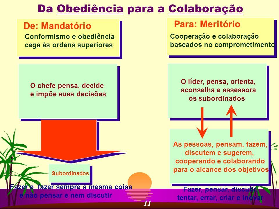 Da Obediência para a Colaboração
