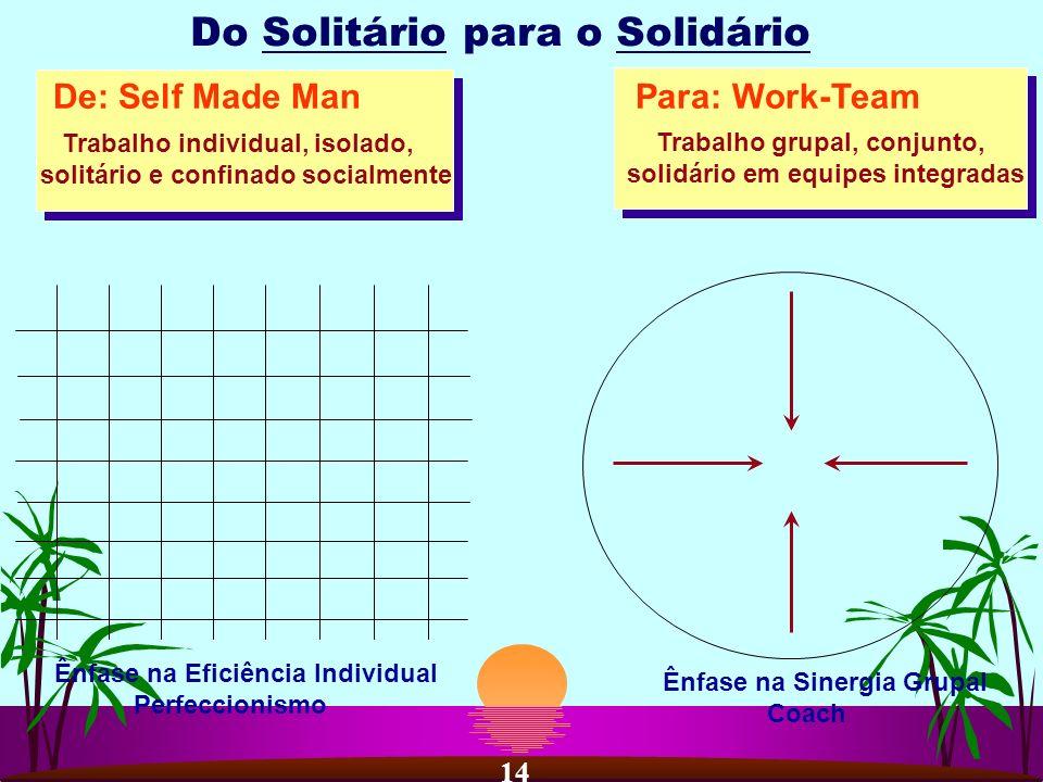 Do Solitário para o Solidário