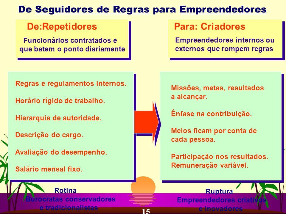 De Seguidores de Regras para Empreendedores