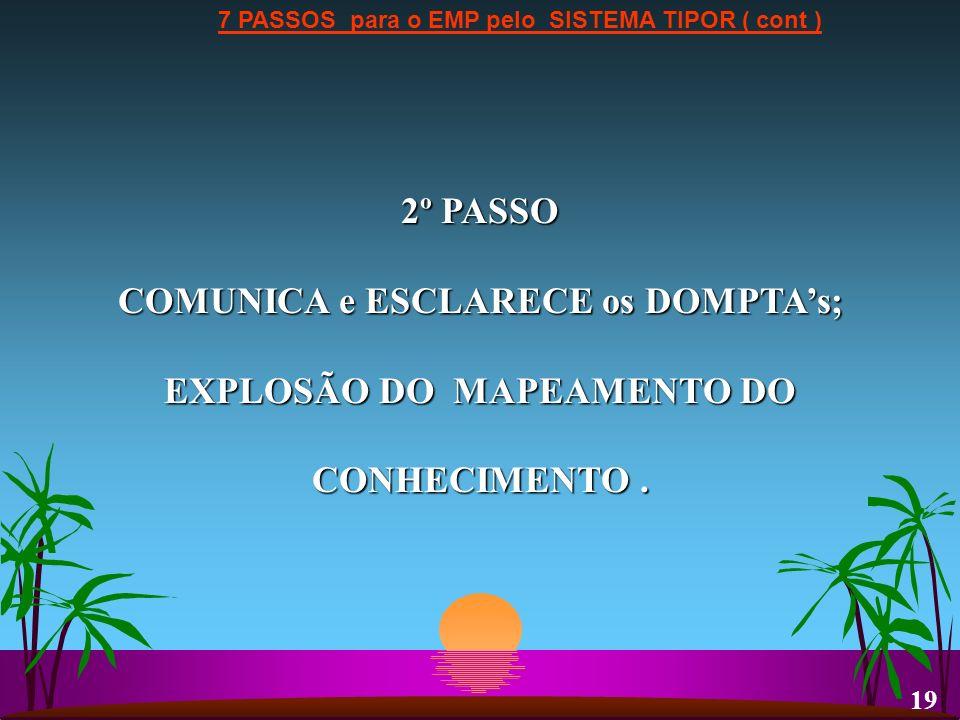 2º PASSO COMUNICA e ESCLARECE os DOMPTA's; EXPLOSÃO DO MAPEAMENTO DO