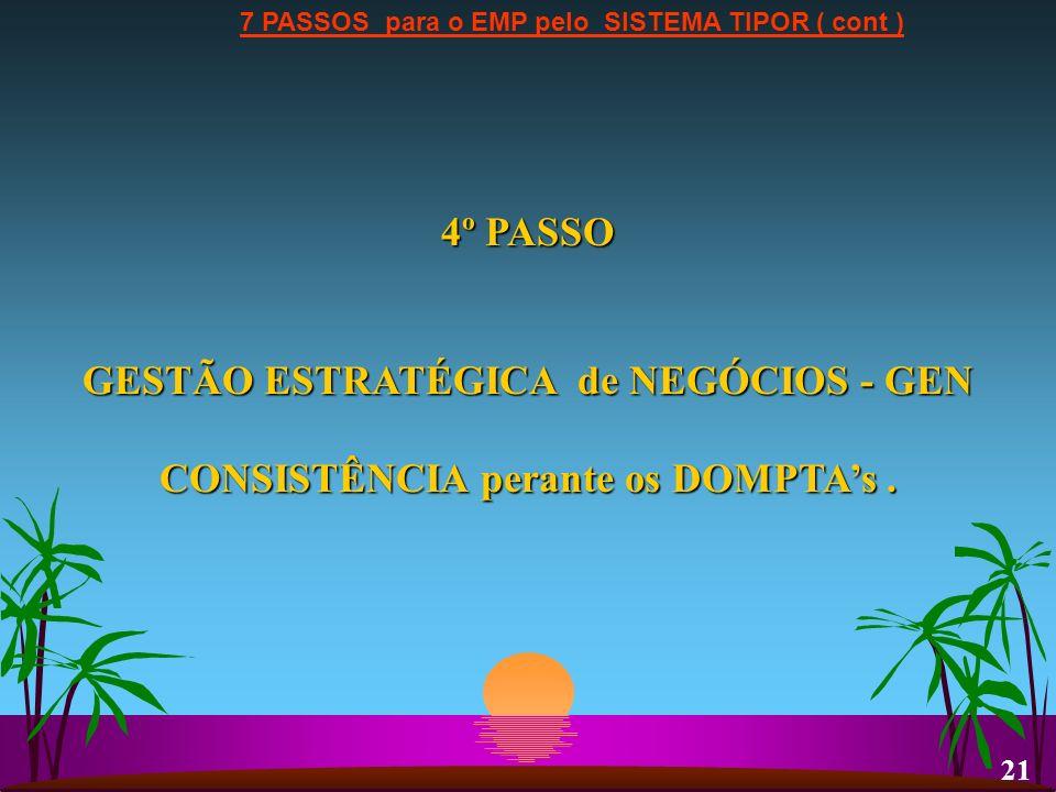 4º PASSO GESTÃO ESTRATÉGICA de NEGÓCIOS - GEN
