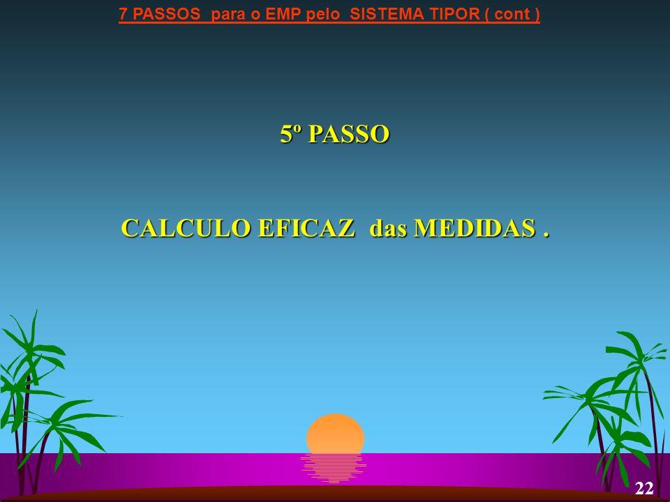 CALCULO EFICAZ das MEDIDAS .