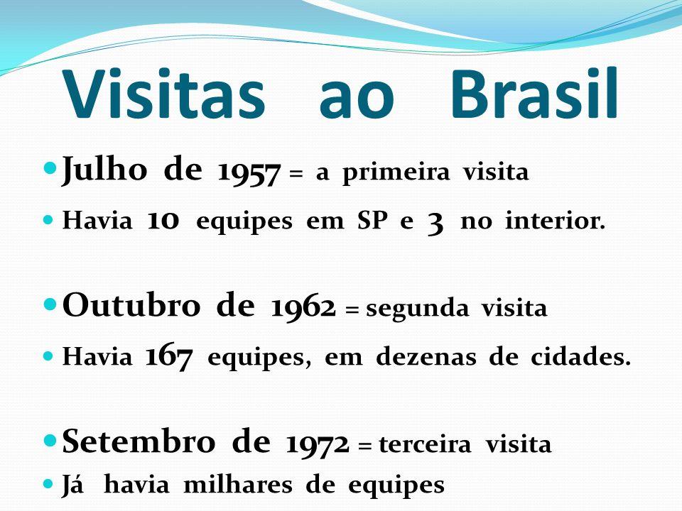 Visitas ao Brasil Julho de 1957 = a primeira visita