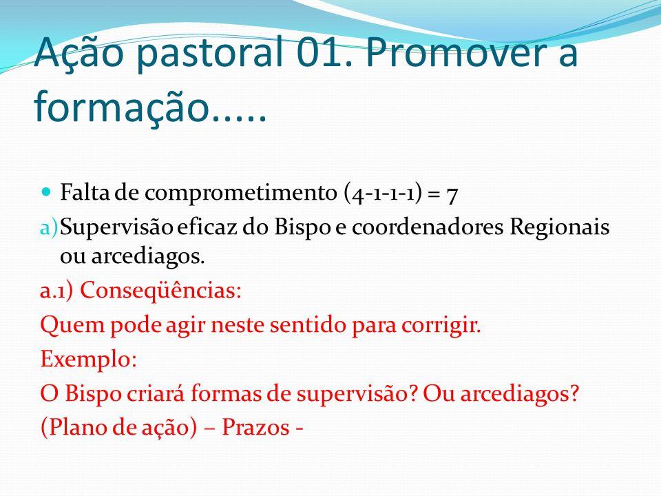 Ação pastoral 01. Promover a formação.....