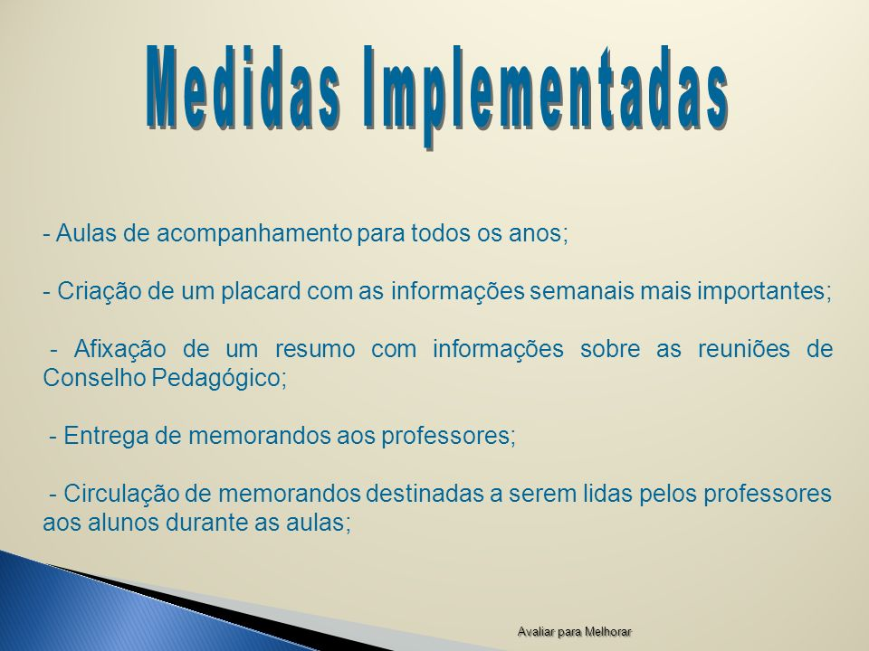 Medidas Implementadas