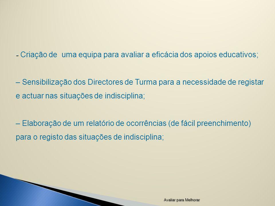 - Criação de uma equipa para avaliar a eficácia dos apoios educativos;
