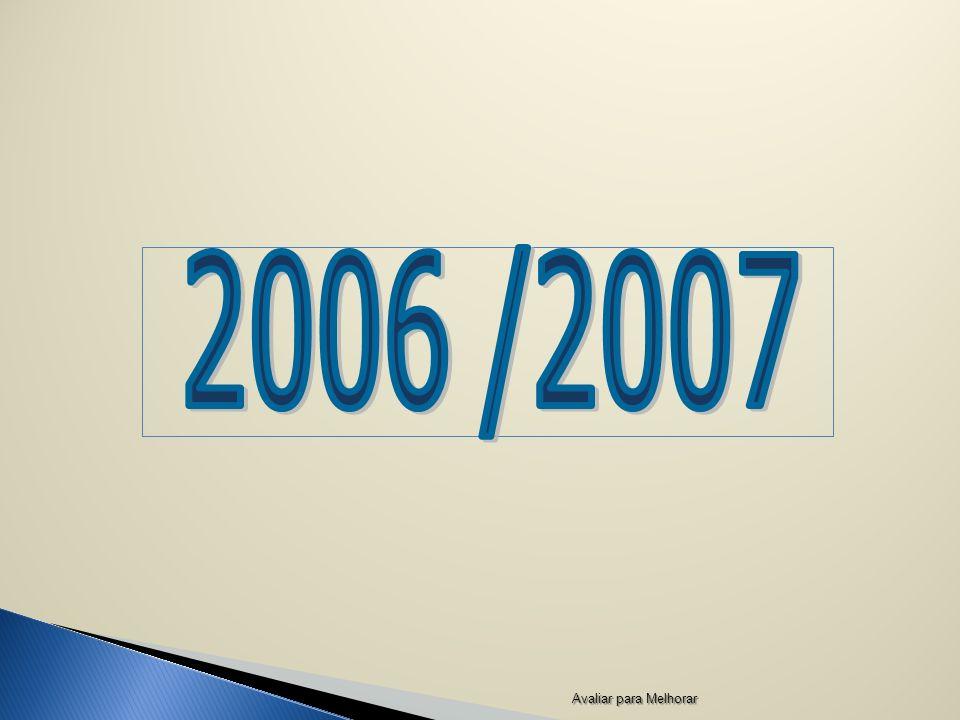 2006 /2007 Avaliar para Melhorar
