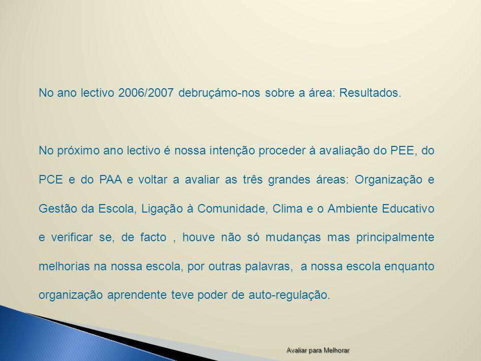 No ano lectivo 2006/2007 debruçámo-nos sobre a área: Resultados.