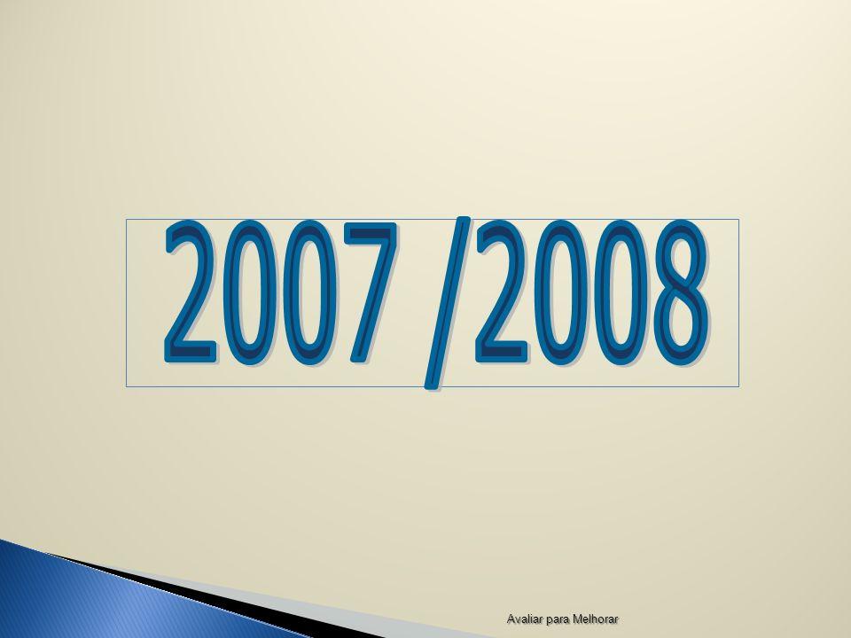 2007 /2008 Avaliar para Melhorar