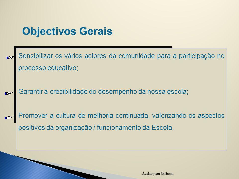 Objectivos Gerais Sensibilizar os vários actores da comunidade para a participação no processo educativo;
