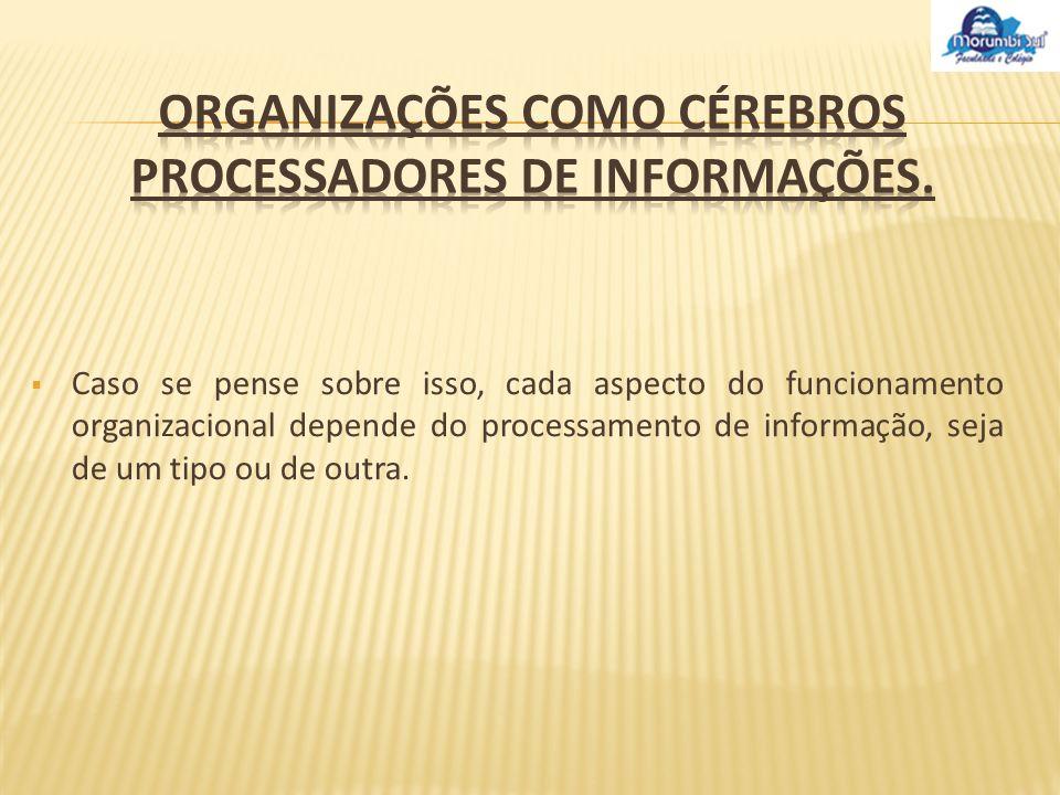 Organizações como cérebros processadores de informações.