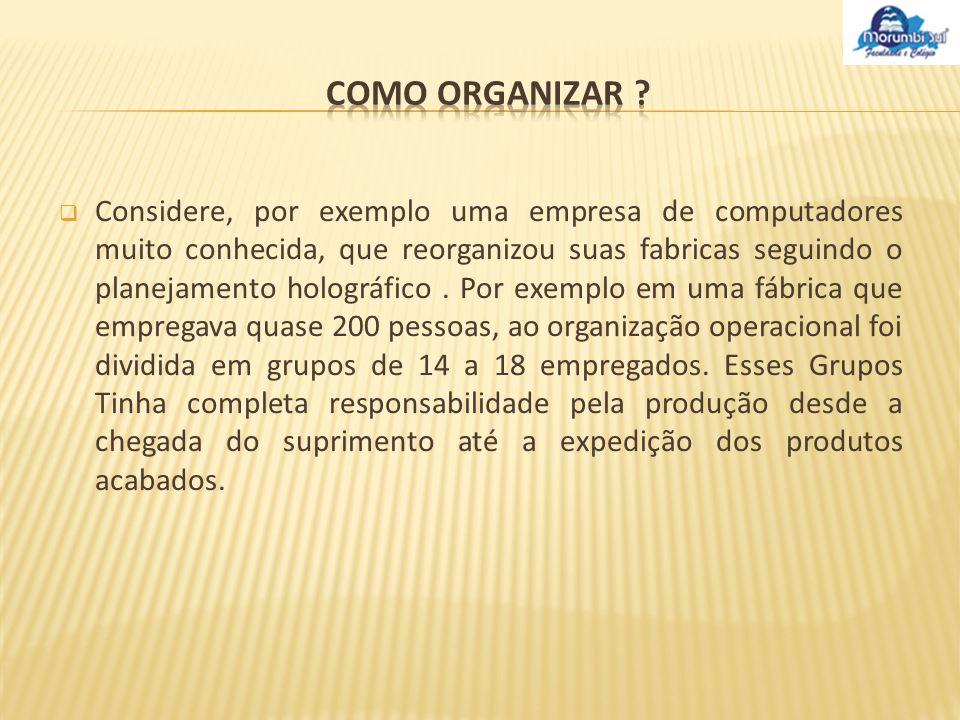 Como organizar