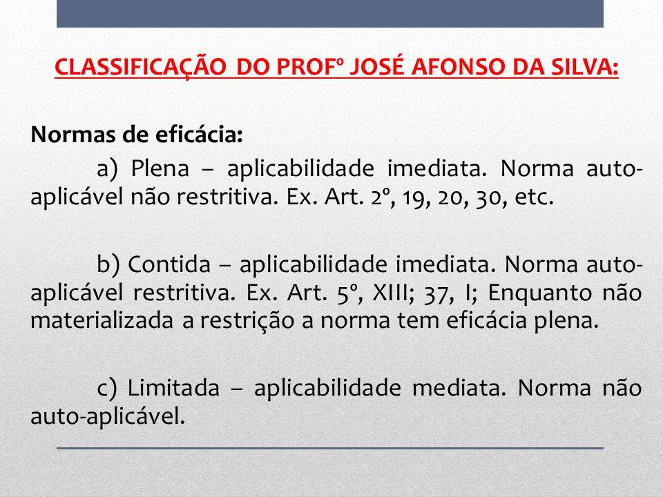 CLASSIFICAÇÃO DO PROFº JOSÉ AFONSO DA SILVA: Normas de eficácia: a) Plena – aplicabilidade imediata.