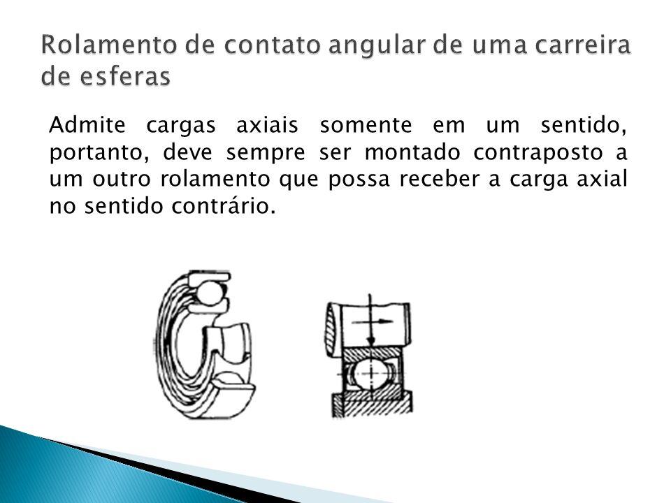 Rolamento de contato angular de uma carreira de esferas