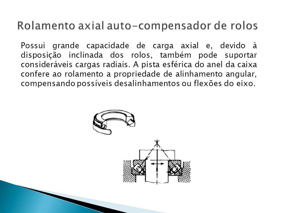 Rolamento axial auto-compensador de rolos