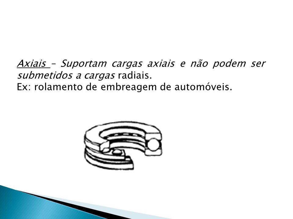 Axiais – Suportam cargas axiais e não podem ser submetidos a cargas radiais.