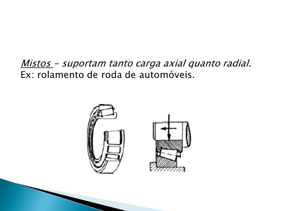 Mistos - suportam tanto carga axial quanto radial.