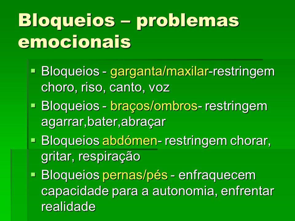 Bloqueios – problemas emocionais