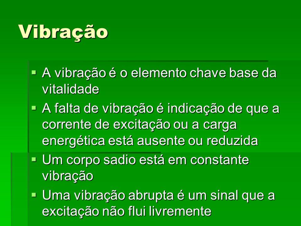 Vibração A vibração é o elemento chave base da vitalidade