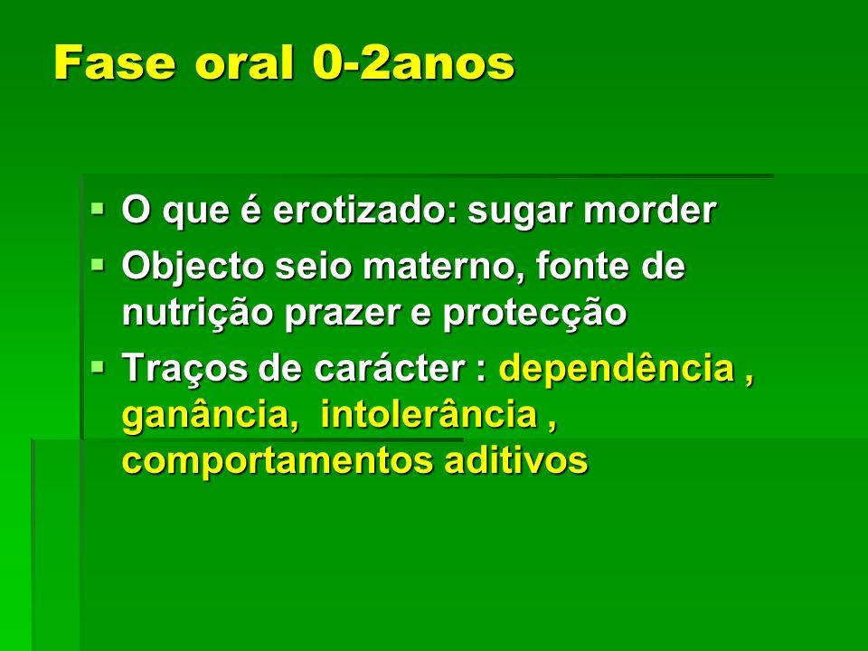 Fase oral 0-2anos O que é erotizado: sugar morder