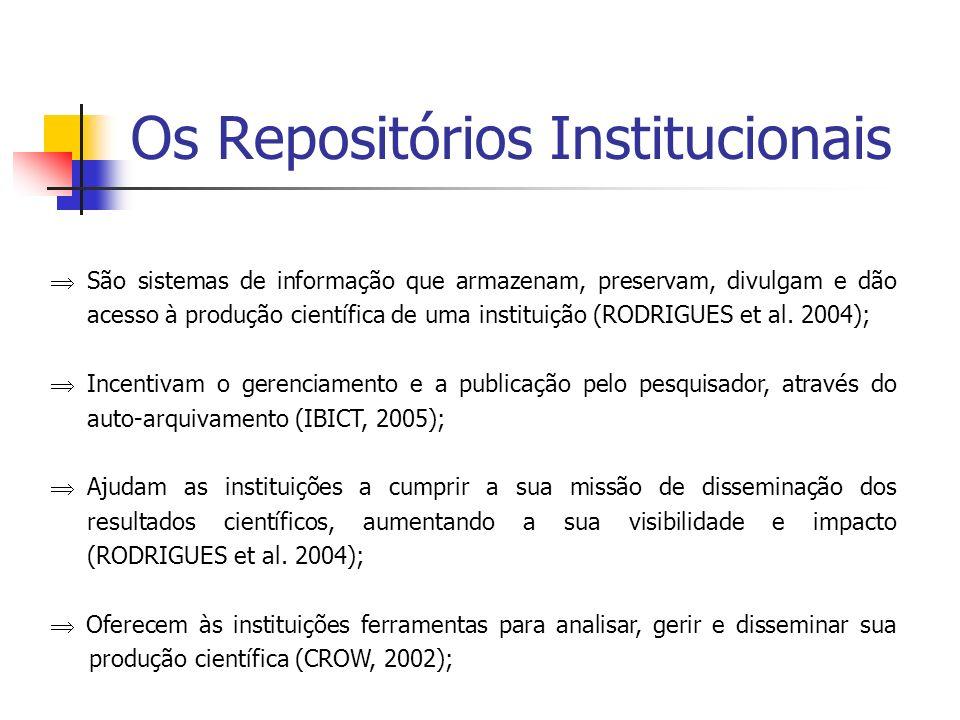 Os Repositórios Institucionais
