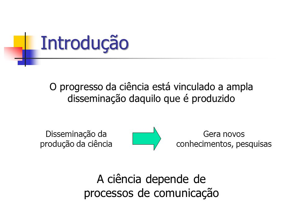 Introdução A ciência depende de processos de comunicação