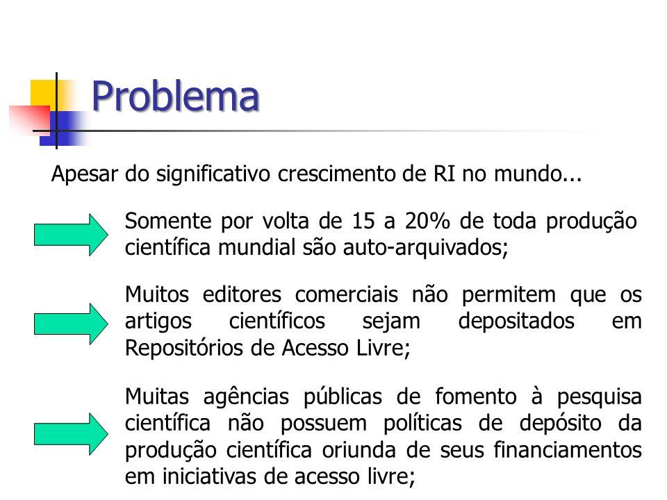 Problema Apesar do significativo crescimento de RI no mundo...