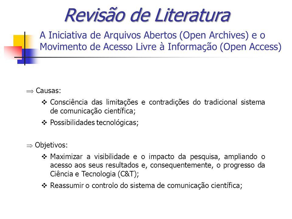 Revisão de Literatura A Iniciativa de Arquivos Abertos (Open Archives) e o Movimento de Acesso Livre à Informação (Open Access)