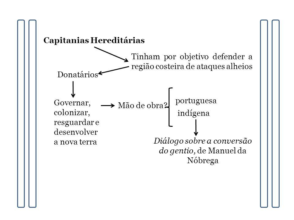 Diálogo sobre a conversão do gentio, de Manuel da Nóbrega