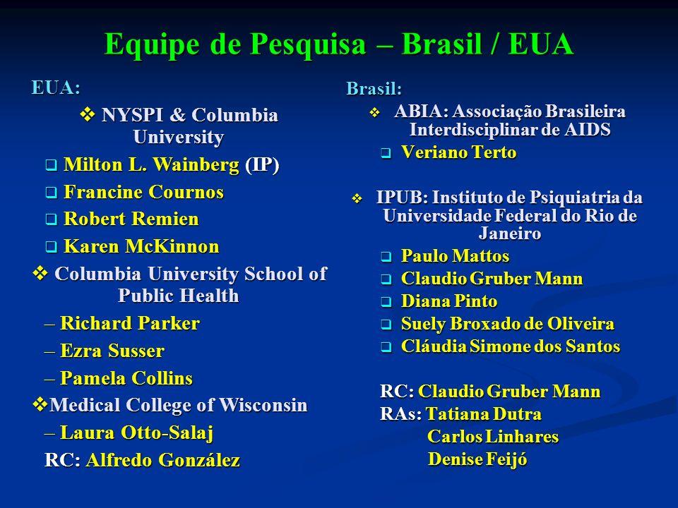 Equipe de Pesquisa – Brasil / EUA