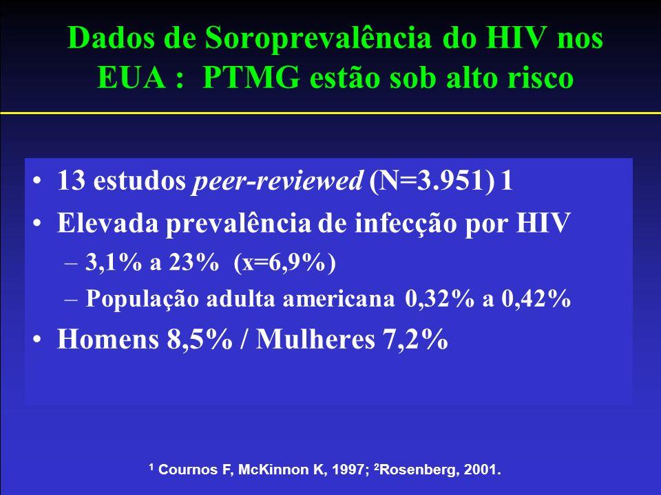 Dados de Soroprevalência do HIV nos EUA : PTMG estão sob alto risco