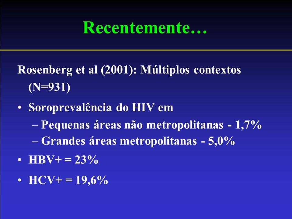 Recentemente… Rosenberg et al (2001): Múltiplos contextos (N=931)