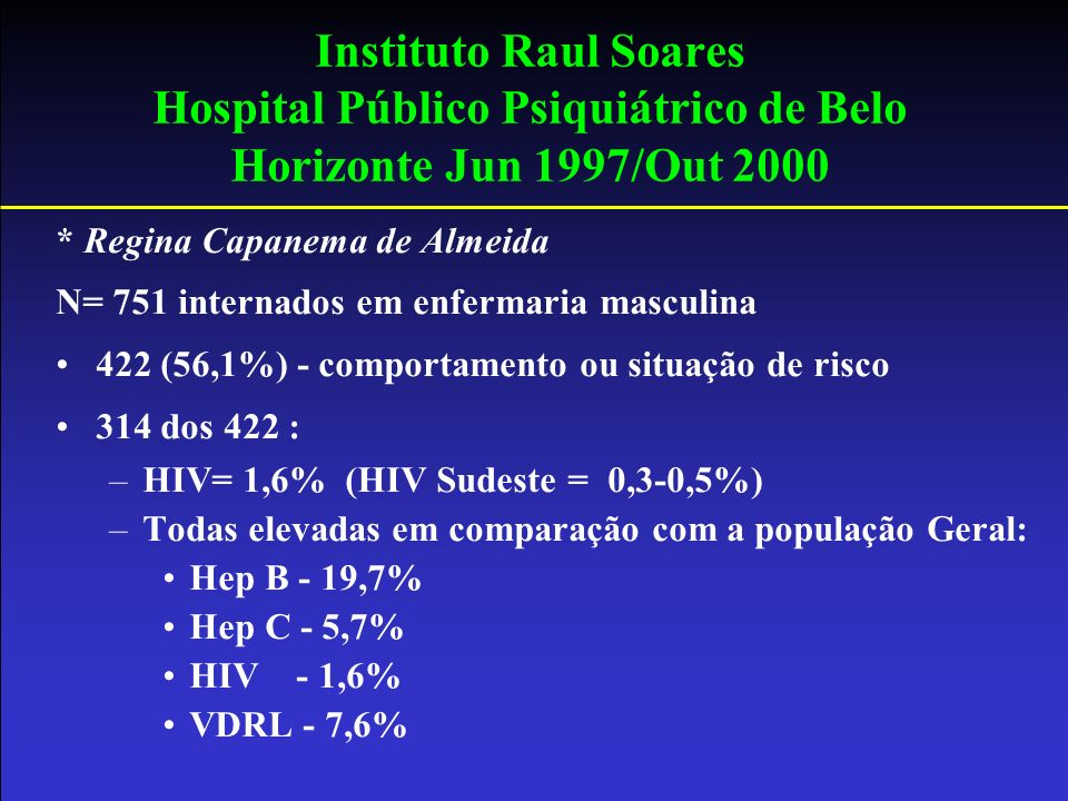 Instituto Raul Soares Hospital Público Psiquiátrico de Belo Horizonte Jun 1997/Out 2000