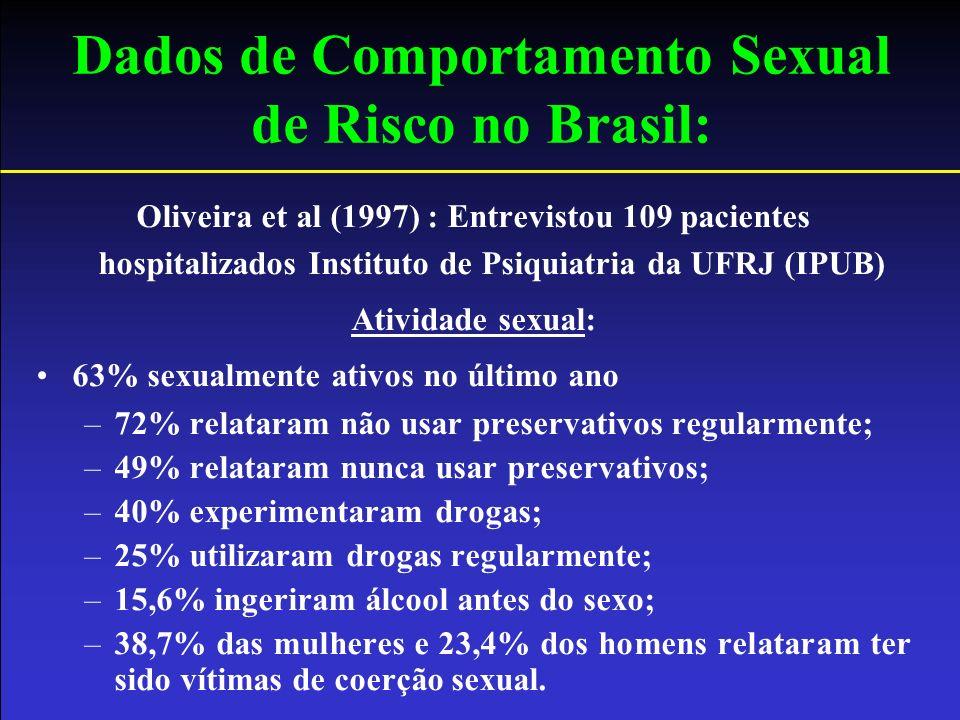 Dados de Comportamento Sexual de Risco no Brasil:
