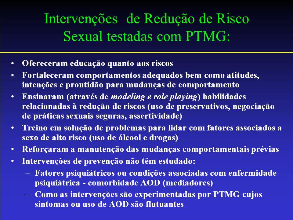 Intervenções de Redução de Risco Sexual testadas com PTMG: