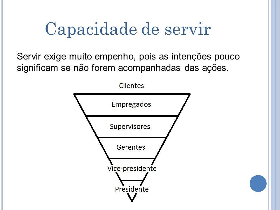 Capacidade de servir Servir exige muito empenho, pois as intenções pouco significam se não forem acompanhadas das ações.