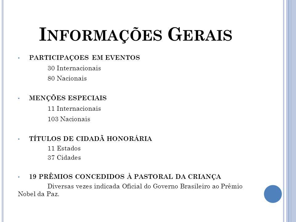 Informações Gerais PARTICIPAÇOES EM EVENTOS 30 Internacionais