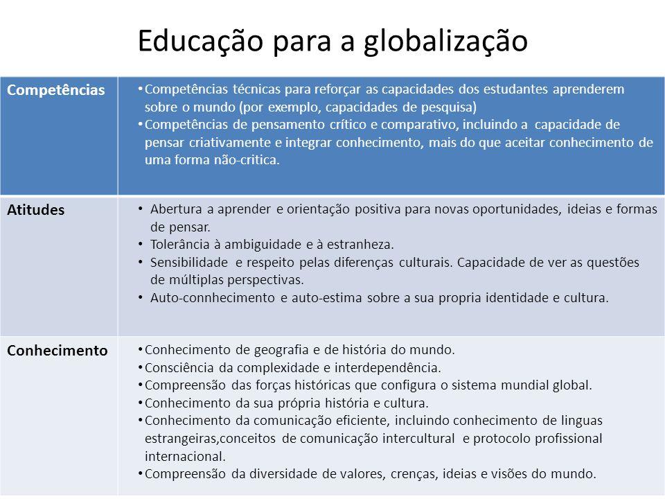 Educação para a globalização