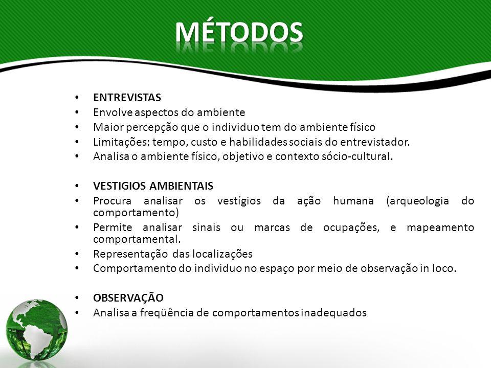MÉTODOS ENTREVISTAS Envolve aspectos do ambiente