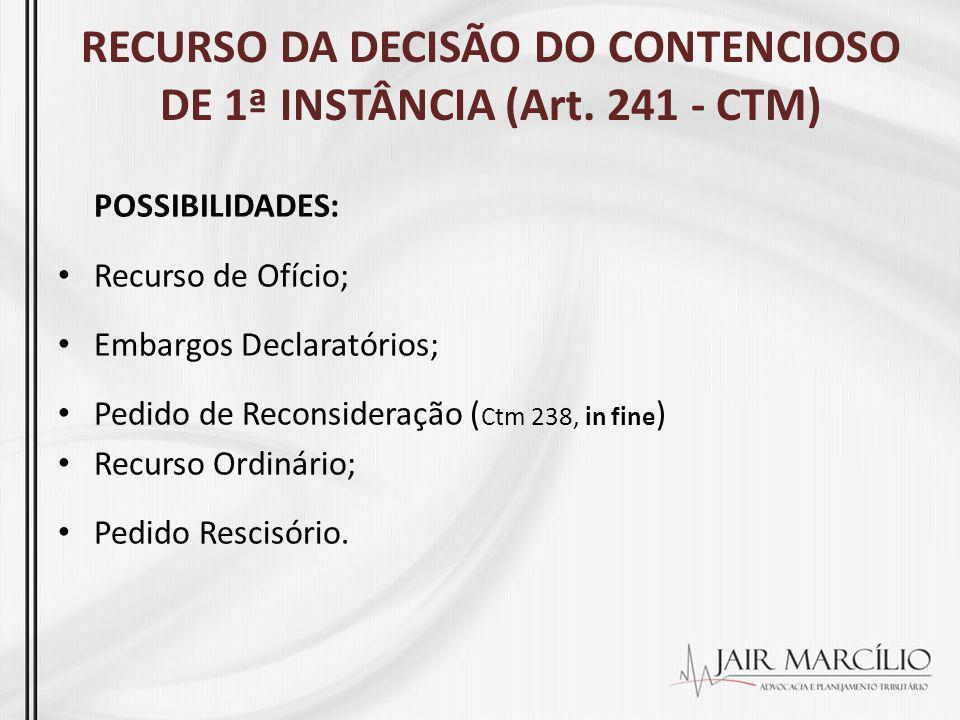 RECURSO DA DECISÃO DO CONTENCIOSO DE 1ª INSTÂNCIA (Art. 241 - CTM)
