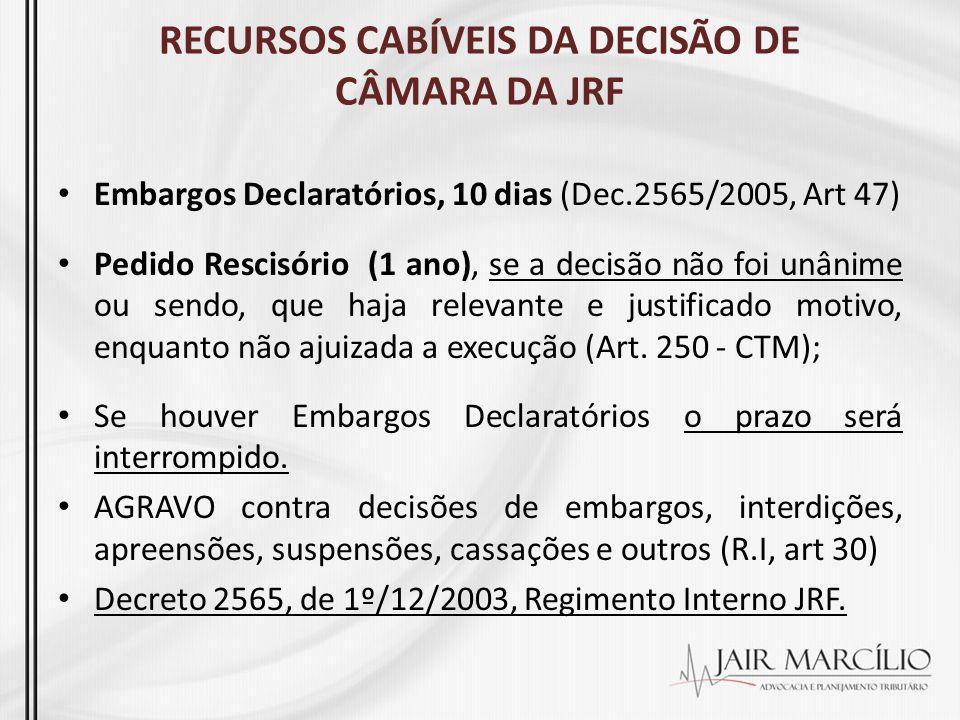 RECURSOS CABÍVEIS DA DECISÃO DE CÂMARA DA JRF